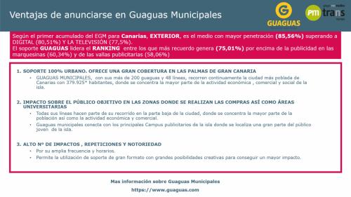 Ventajas de anunciarse en Guaguas Municipales
